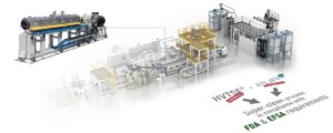 Image of Bandera High Vented twin screw extruder and PURe recycling system